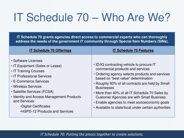 IT Schedule 70 – Who Are We?