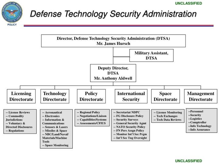 Defense Technology Security Administration