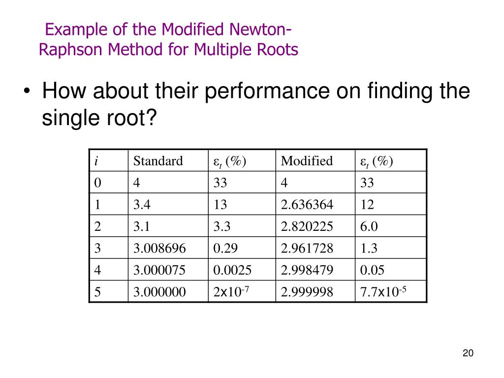 PPT - Roots of Equations PowerPoint Presentation - ID:1308880