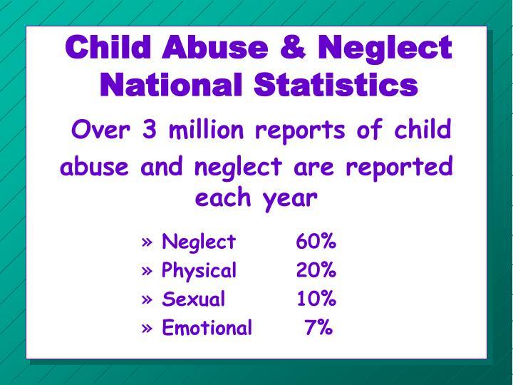 Child abuse neglect national statistics