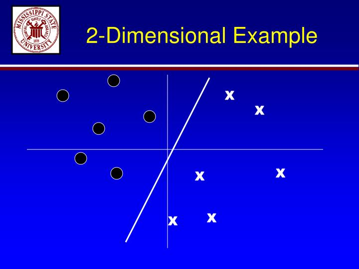 2-Dimensional Example