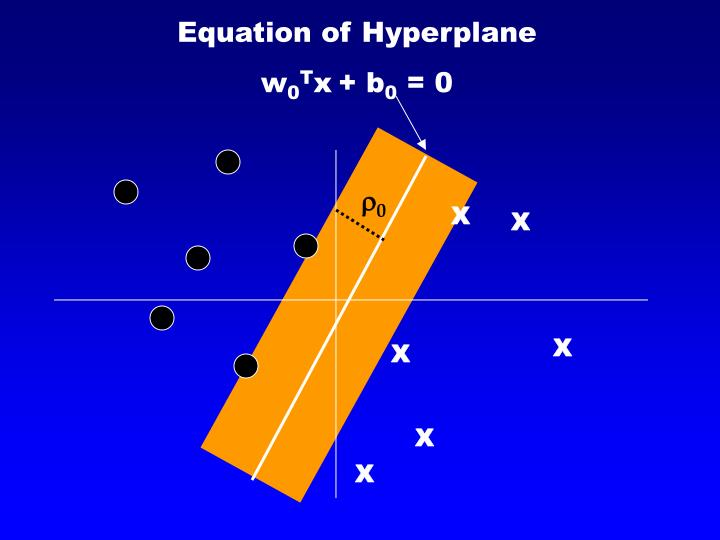 Equation of Hyperplane