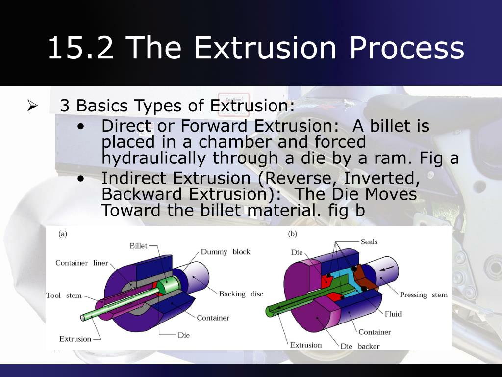 PPT - Group 9 3 / 1 / 2006 Ch  15: Extrusion and Drawing of Metal Ch