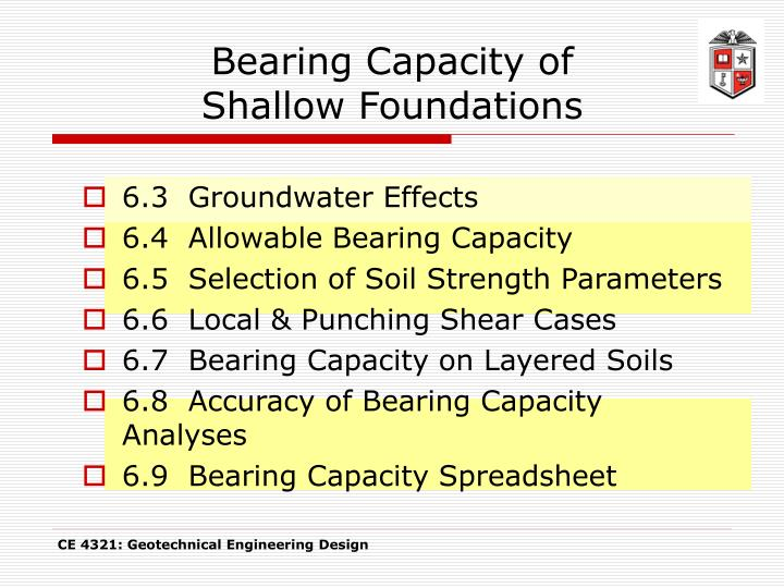 Bearing Capacity of