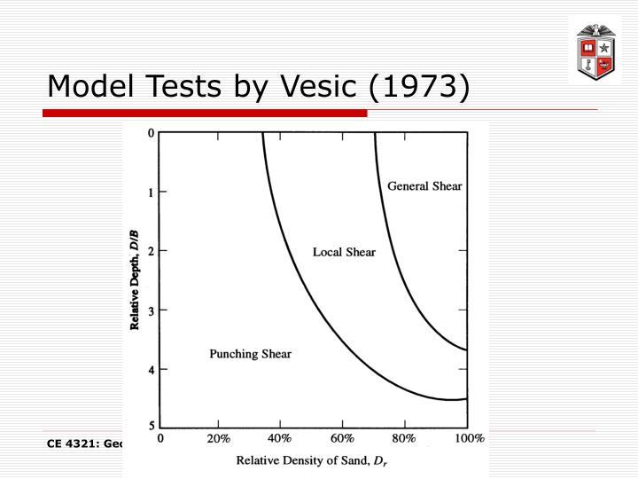 Model Tests by Vesic (1973)