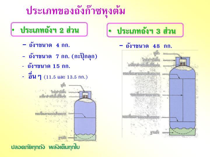 ประเภทของถังก๊าซหุงต้ม