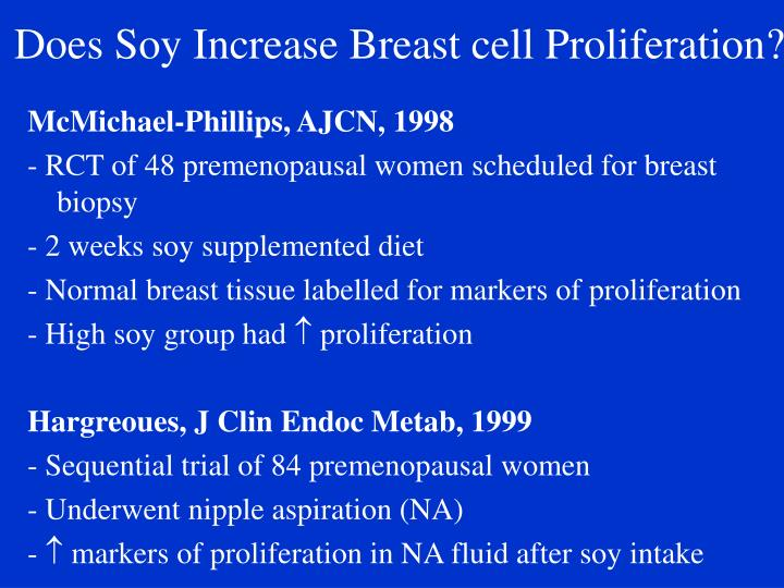 Does Soy Increase Breast cell Proliferation?