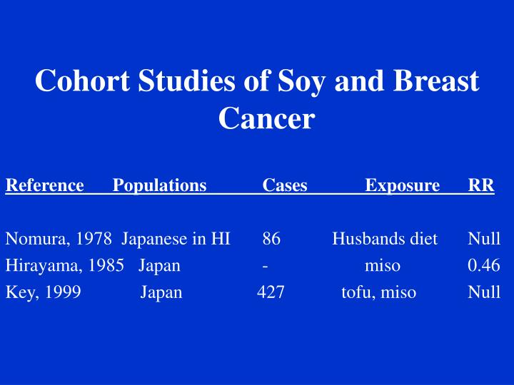 Cohort Studies of Soy and Breast Cancer