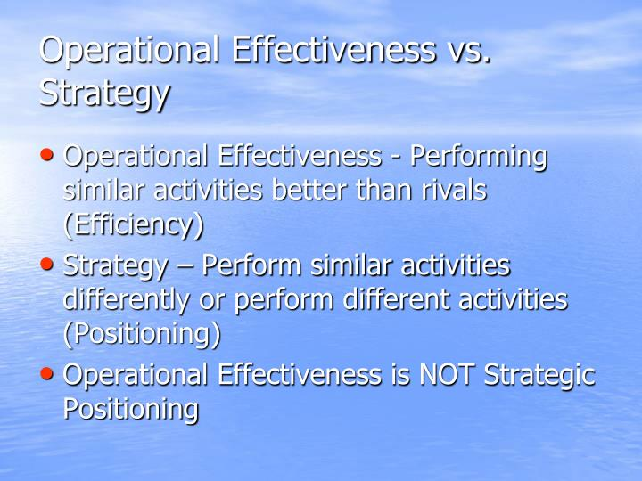 Operational Effectiveness vs. Strategy