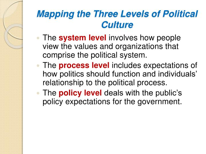 Mapping the Three Levels of Political Culture