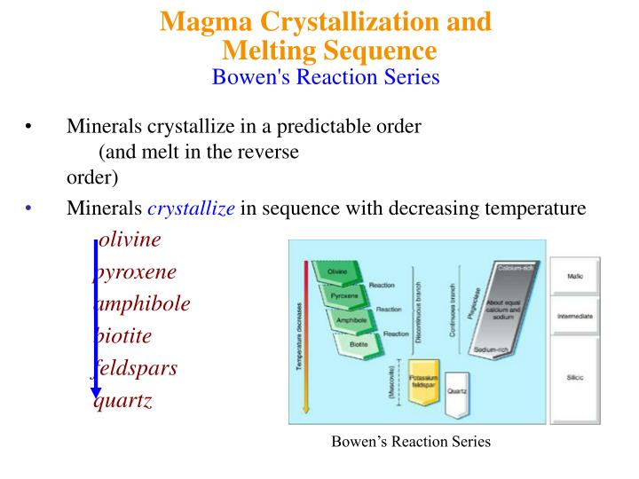 Magma Crystallization and