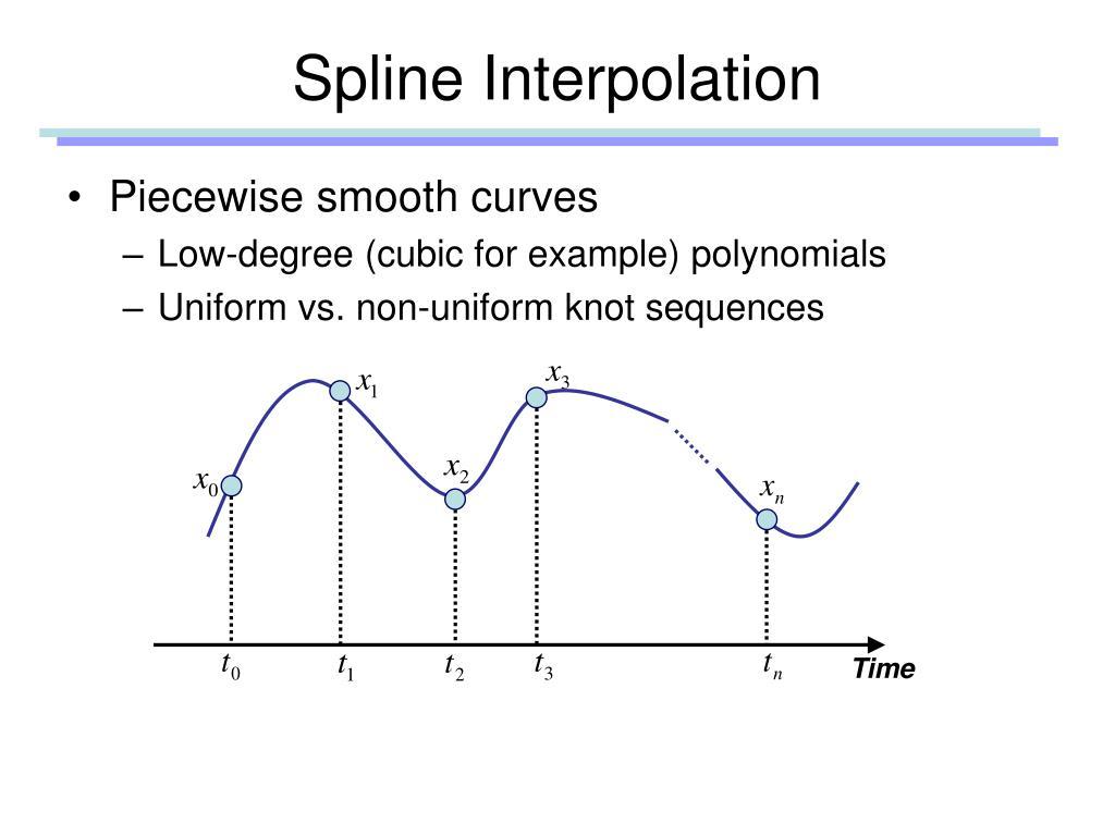 PPT - Splines PowerPoint Presentation - ID:1310433