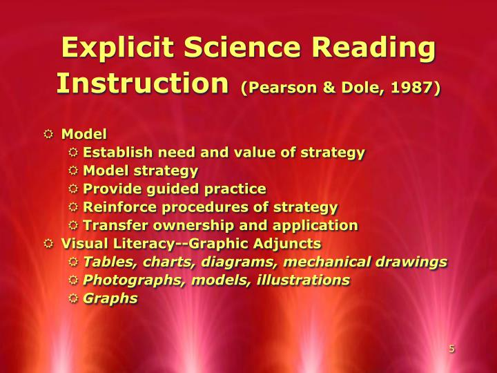 Explicit Science Reading Instruction