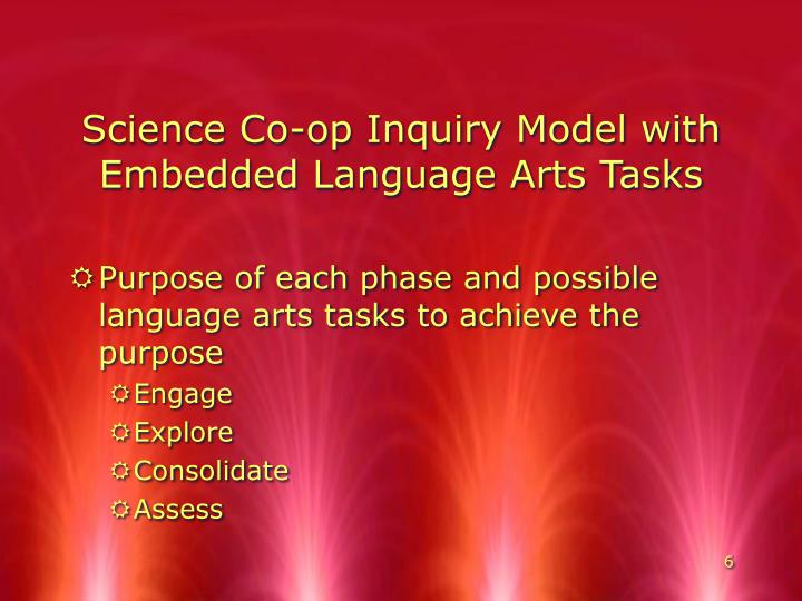 Science Co-op Inquiry Model with Embedded Language Arts Tasks