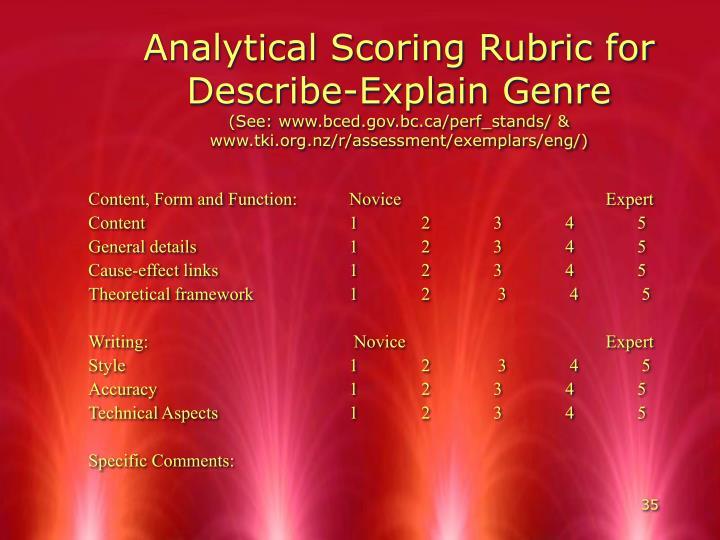 Analytical Scoring Rubric for Describe-Explain Genre