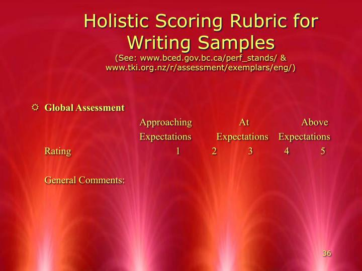 Holistic Scoring Rubric for Writing Samples