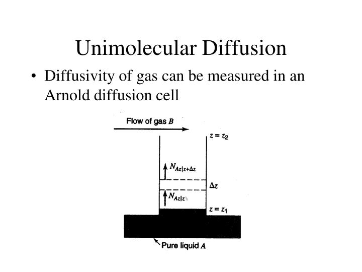 the time taken for diffusion and cell dimension essay The cell membrane is designed to hold the cell together and to isolate it as a distinct functional unit of protoplasm diffusion is a natural phenomenon with observable effects like brownian motion molecules or other particles spontaneously spread, or migrate, from areas of higher concentration to.
