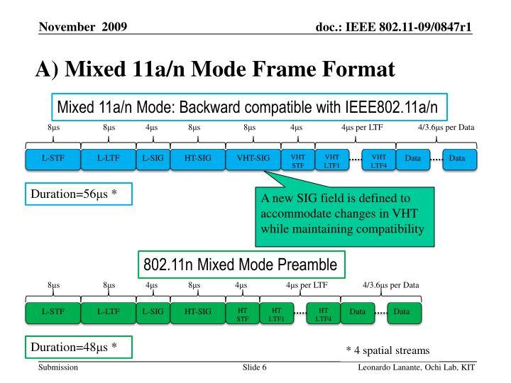 A) Mixed 11a/n Mode Frame Format