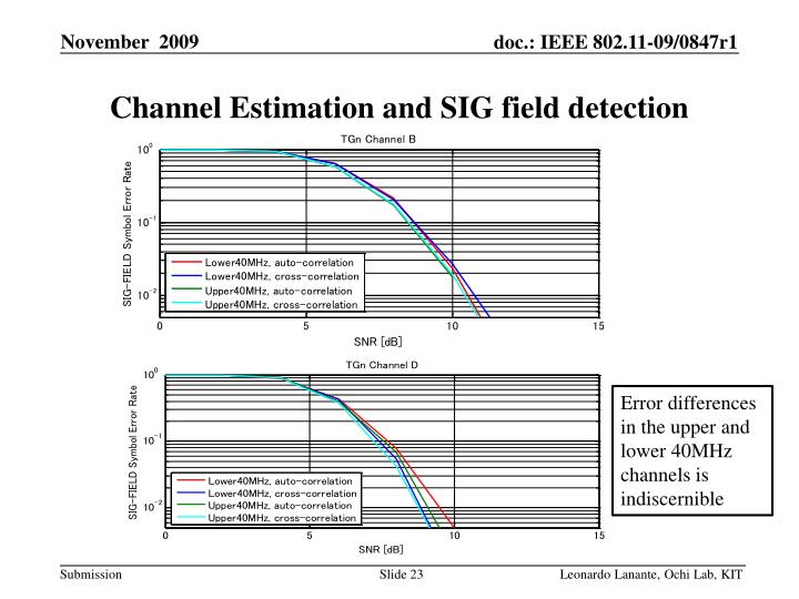 Channel Estimation and SIG field detection