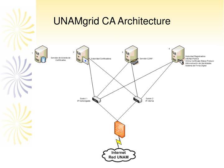 UNAMgrid CA Architecture