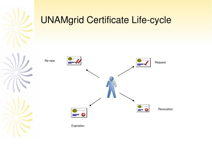 UNAMgrid Certificate Life-cycle