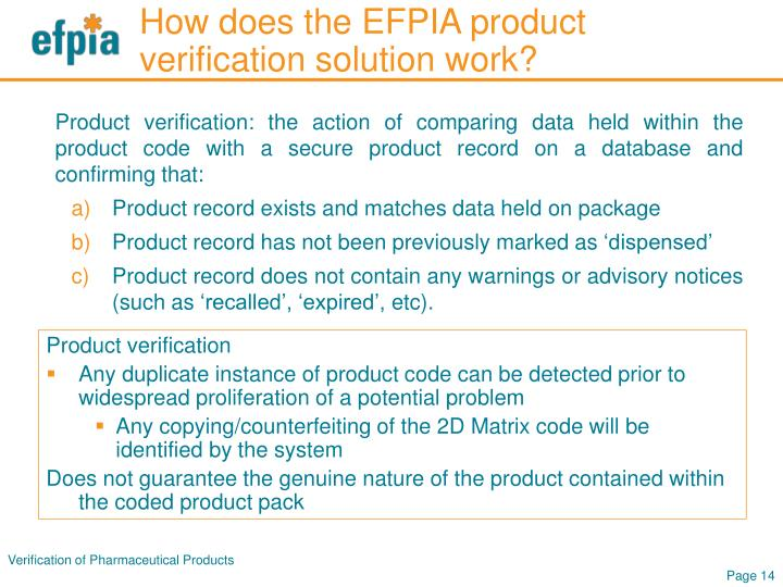 Product verification: the action of comparing data held within the product code with a secure product record on a database and confirming that: