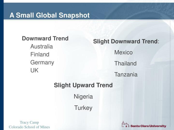 A Small Global Snapshot