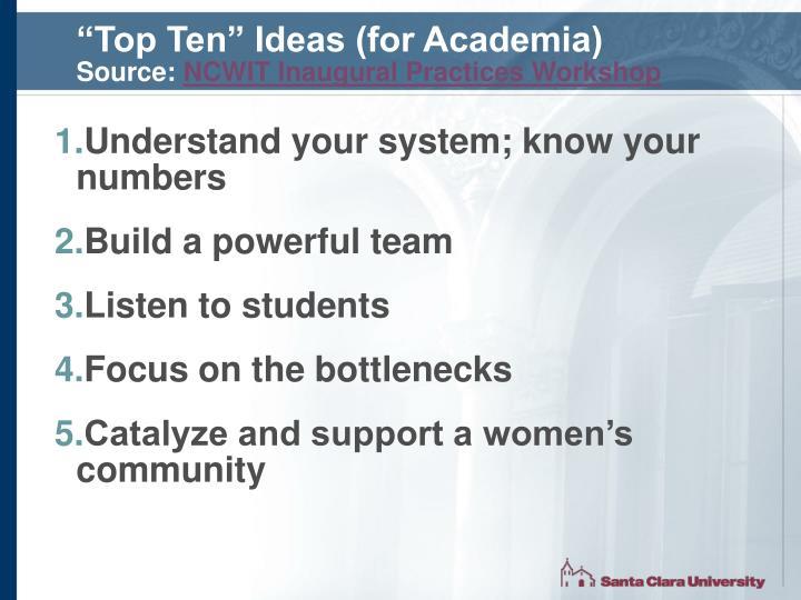 """""""Top Ten"""" Ideas (for Academia)"""