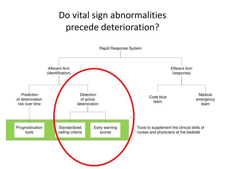 Do vital sign abnormalities