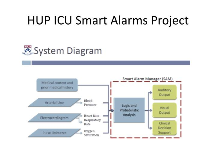 HUP ICU Smart Alarms Project