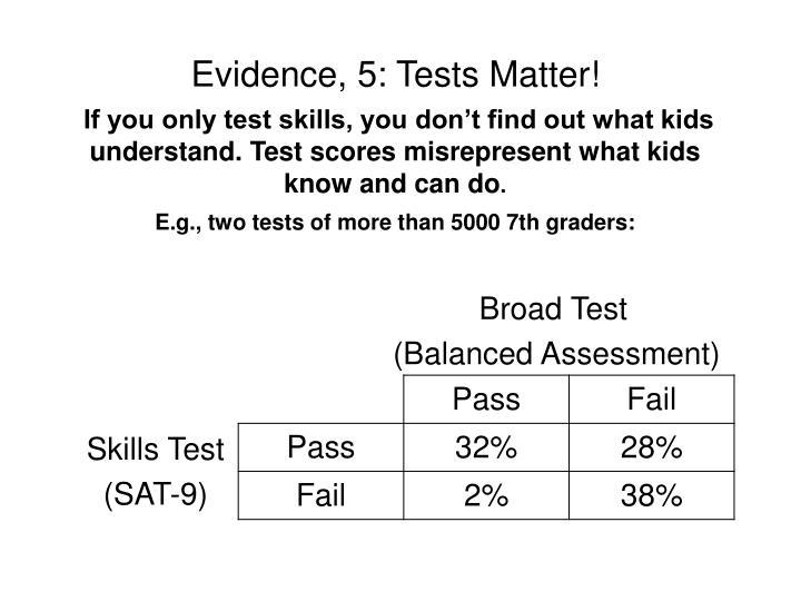 Evidence, 5: Tests Matter!