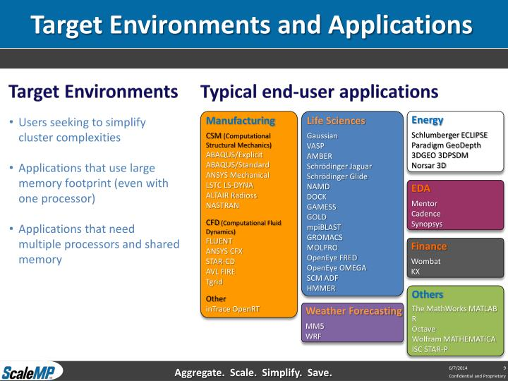 Target Environments and Applications