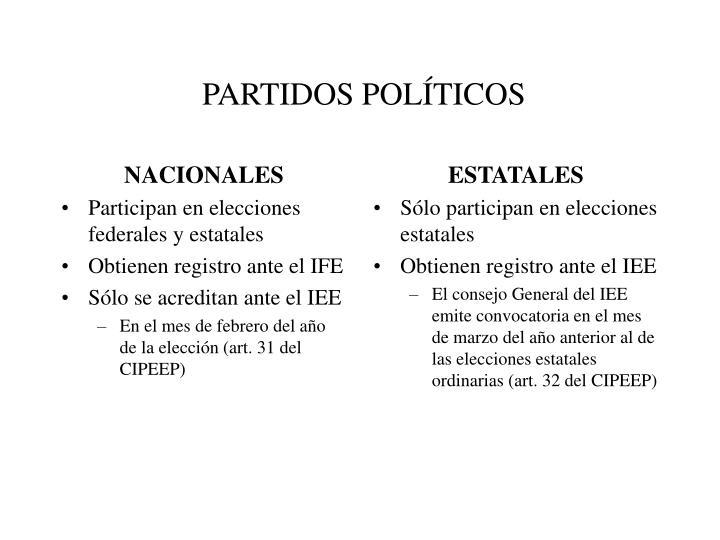 Partidos pol ticos1