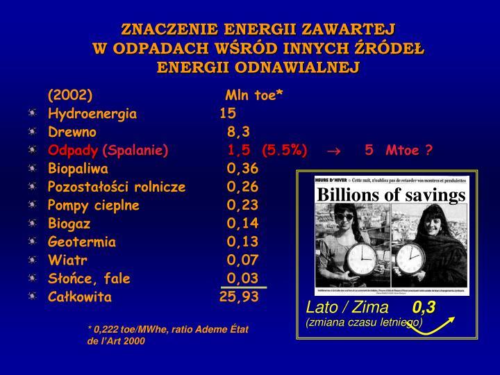 Billions of savings