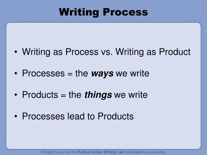 english writing process This short business english writing lesson is about what to do before you start writing your final draft it will give you a writing process to follow that will help you to improve your english writing skills.