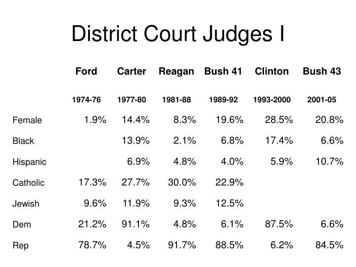 District Court Judges I