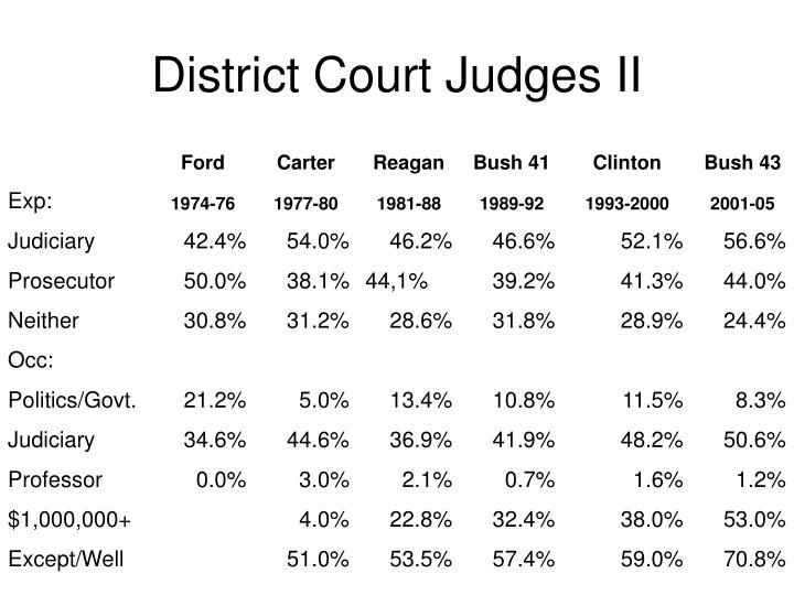 District Court Judges II