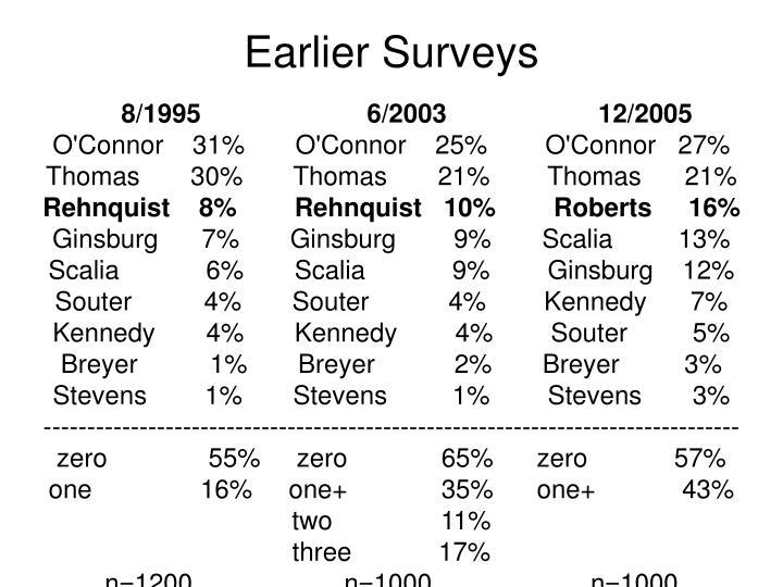 Earlier Surveys