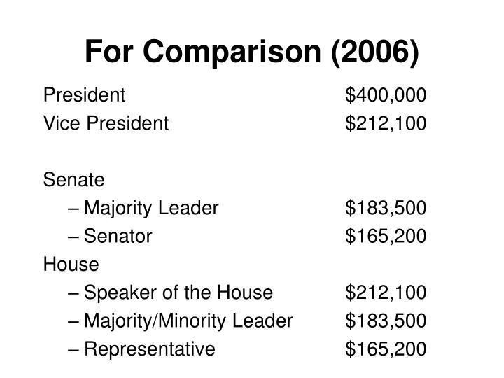 For Comparison (2006)