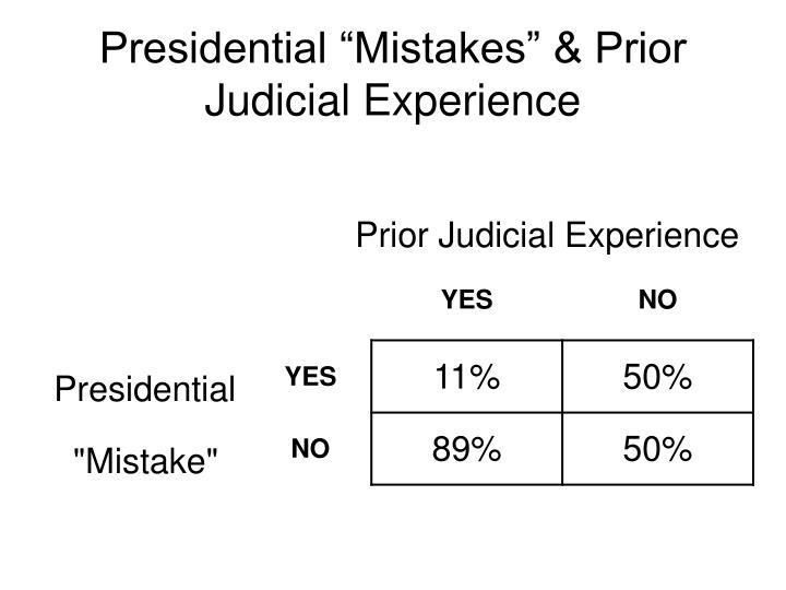 "Presidential ""Mistakes"" & Prior Judicial Experience"