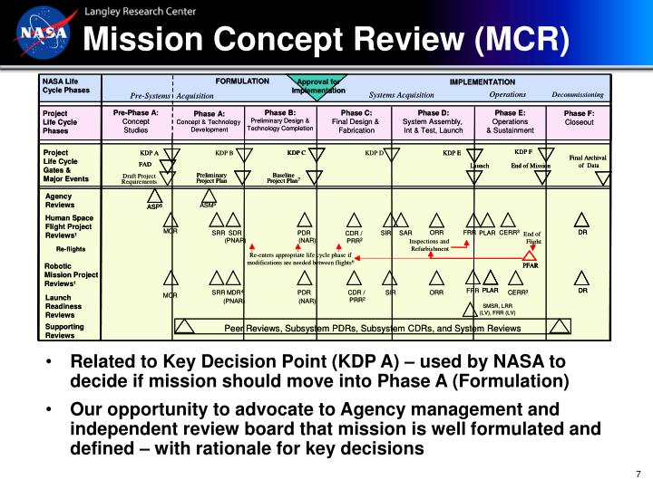 Mission Concept Review (MCR)