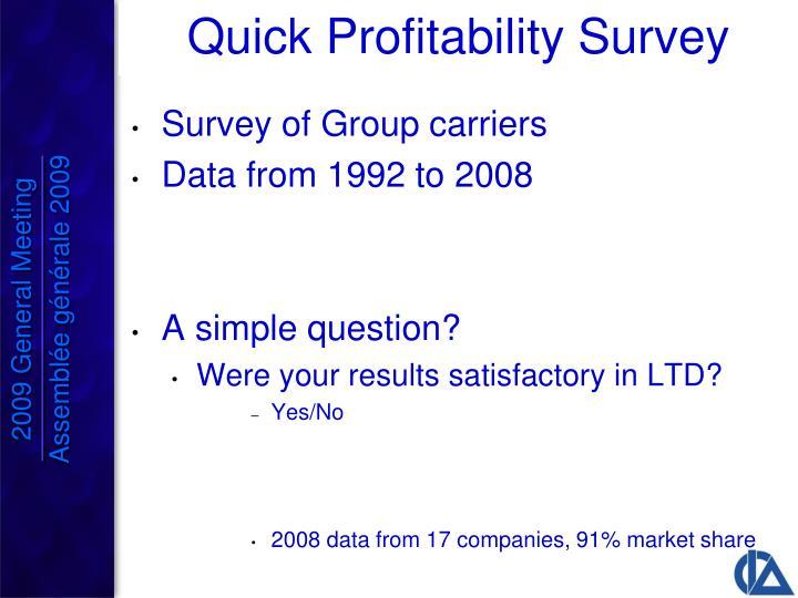 Quick Profitability Survey