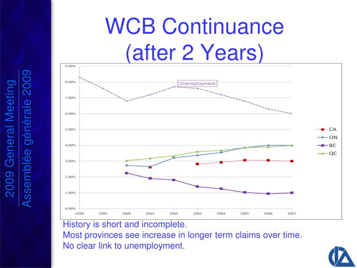 WCB Continuance