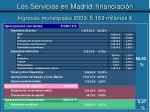 ingresos municipales 2009 5 169 millones