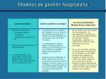modelos de gesti n hospitalaria