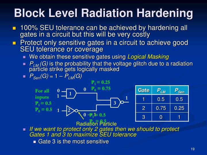 Block Level Radiation Hardening