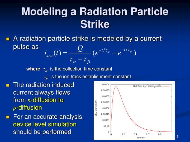 Modeling a Radiation Particle Strike