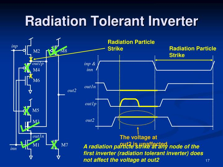 Radiation Tolerant Inverter