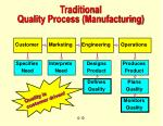 traditional quality process manufacturing