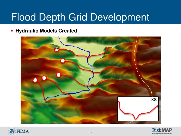 Flood Depth Grid Development